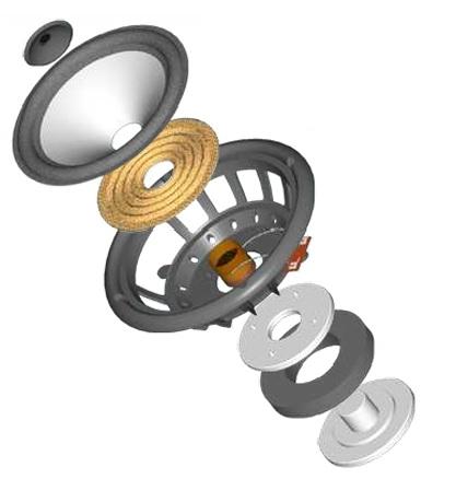 Conjuntos Magnéticos com Ímãs de Ferrite – Componente de Auto-Falantes